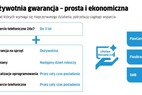 HPE: kompletna oferta sieciowa z wyjątkową gwarancją