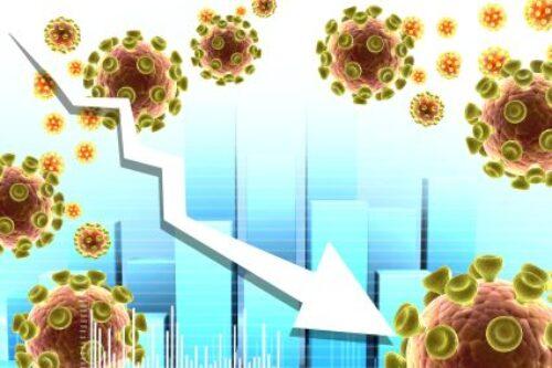 Wirus zmiecie z rynku 120 mld dol.