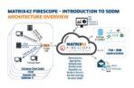 Matrix42 FireScope SDDM: analiza zależności w czasie rzeczywistym