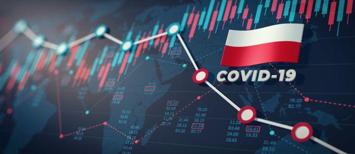 KoronaBilans MŚP: 75 proc. firm poniosło koszty pandemii