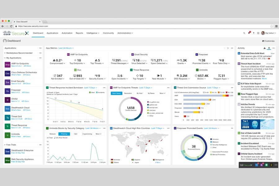 SecureX porządkuje nadmiar informacji o środowisku IT