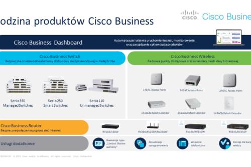 Cisco Business – rozwiązanie sieciowe dla MŚP