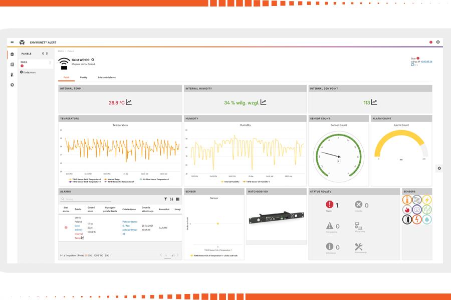 Monitoring infrastruktury i ochrona sprzętu w centrum danych